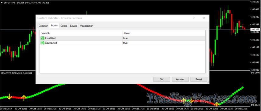 Settings of Xmaster Formula MT4 indicator