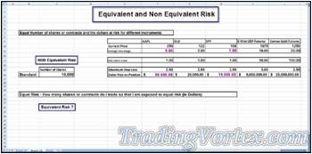 Excel Spreadsheet - How Many Shares To Be Exposed To Equal Risk?