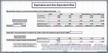 Excel Spreadsheet - Building A Standard Measure Of Risk