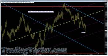 Price Breaks Below The Prior Significant Low