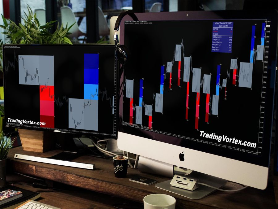 FX Vortex Indicator